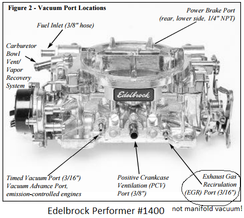 Edelbrock Carb Vacuum Advance Related Keywords & Suggestions